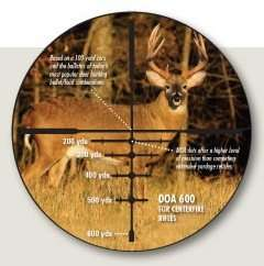The Dead On Accurate (DOA) reticle with Rack Bracket technology offers